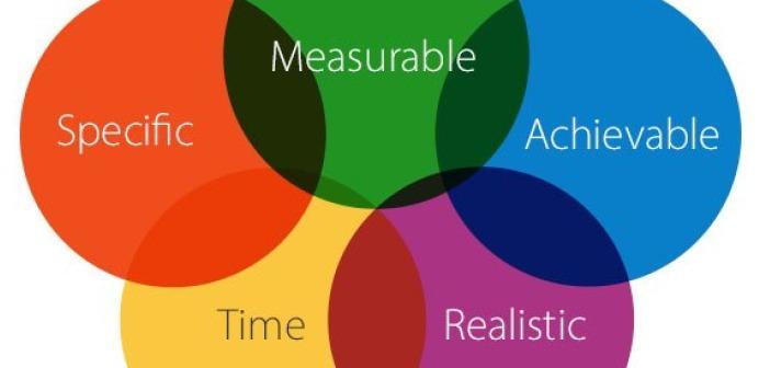 smart-objectives
